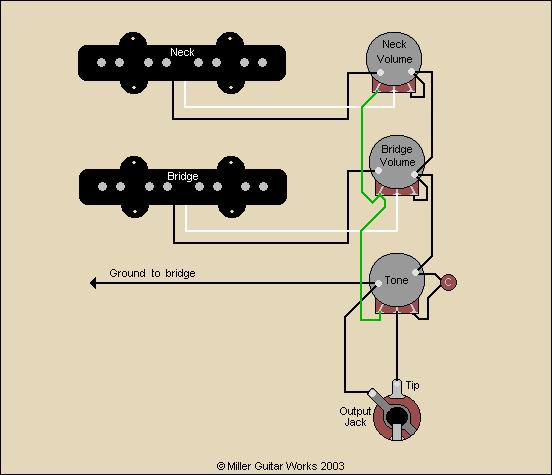 jbass_style guitar wiring diagrams 2 pickups wirdig readingrat net guitar wiring diagrams at crackthecode.co