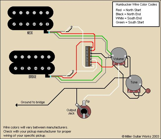 Guitar Noise  Not Likely A Shielding Problem