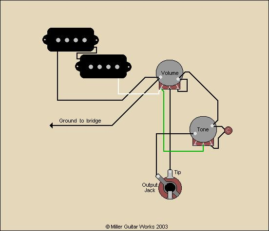 miller guitar standard pbass wiring diagram – Bass Guitar Wiring Diagram