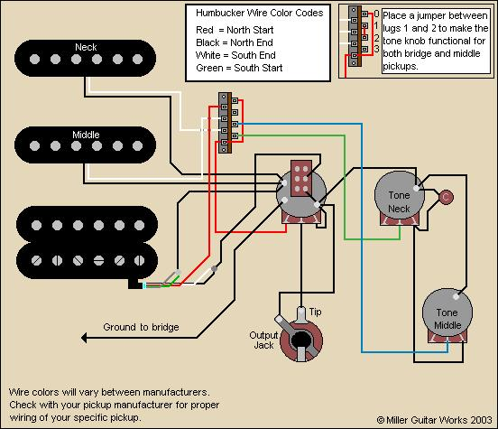 Ibanez gsr wiring free engine image for user