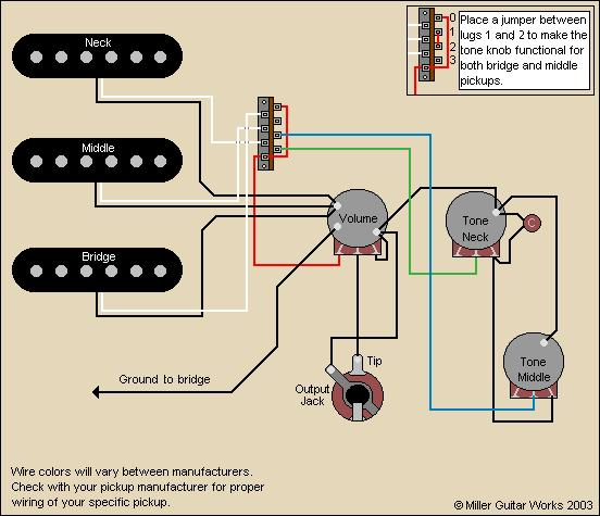 strat_style miller guitar standard strat� wiring diagram wiring diagram guitar at virtualis.co