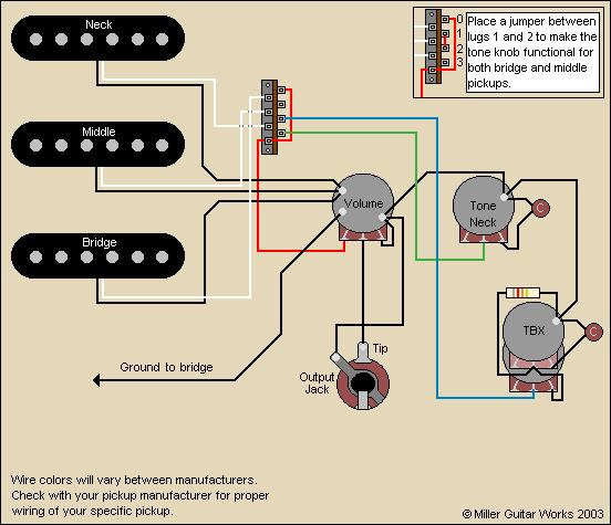 strat_tbx miller guitar standard strat� w tbx wiring diagram fender tbx wiring diagram at bayanpartner.co