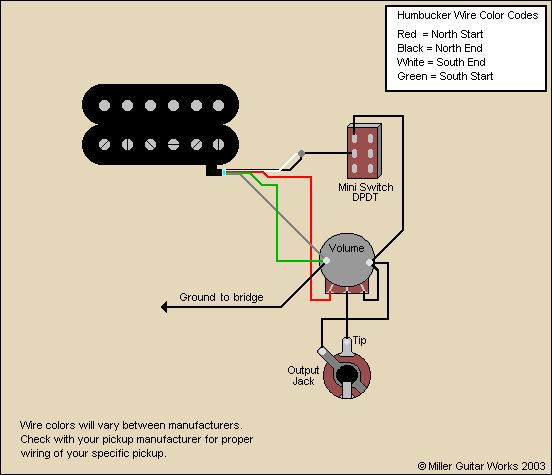 Guitar coil tap wiring diagrams diy wiring diagrams what s coil tapping the canadian guitar forum rh guitarscanada com gibson epiphone bass guitars wiring diagrams coil wiring with switch kit cheapraybanclubmaster Gallery